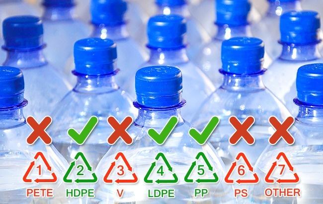 4 ūdens pudeles noslēpumi…. Viņi negrib, lai mēs tos zinātu!