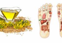 Iesmērējiet kāju pēdas ar sinepju eļļu! Lūk, kas jūs sagaida…  Efekts ir neatkārtojams!