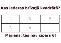 Mīkla liks padoties pat cilvēkiem, kas lieliski prot matemātiku; Atbilde ir ļoti vienkārša!